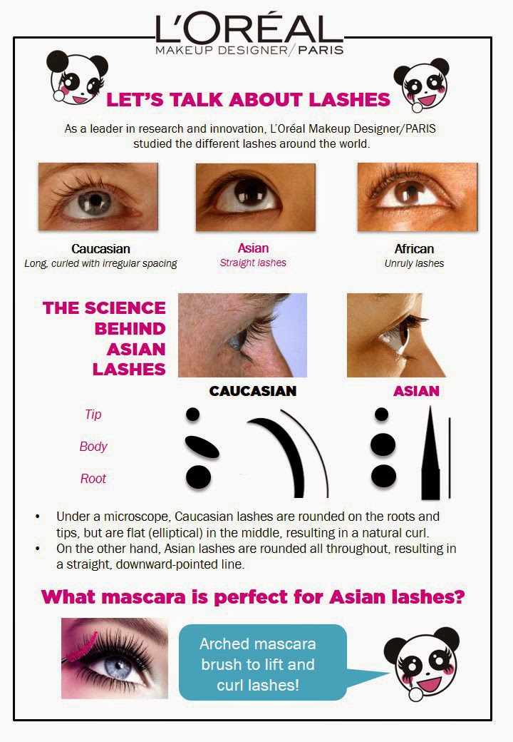 About Asian Lashes